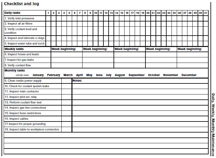 CNC Plasma cutter maintenance checklist