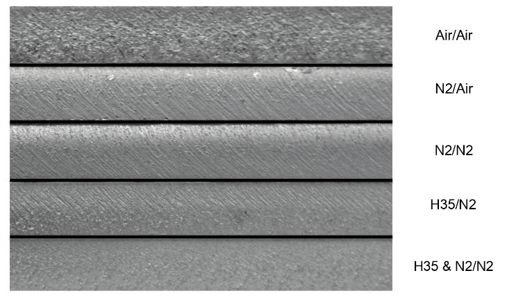Cut quality plasma cutting aluminium with different plasma gasses